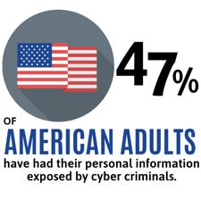 American Adults-1