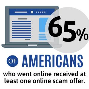 Online Scam Offer