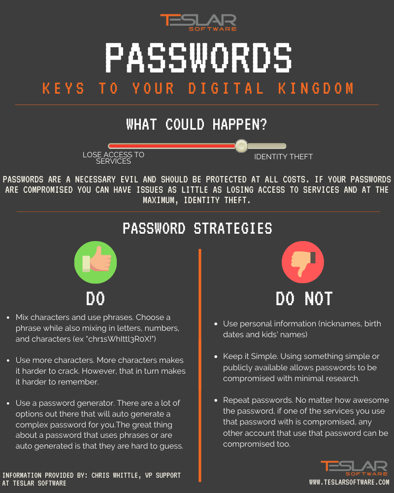 Passwords: Keys to Your Digital Kingdom